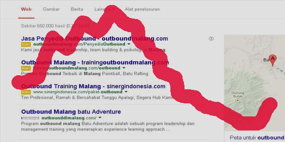 Evaluasi hilangnya sinasinu.com dari halaman 1 Google
